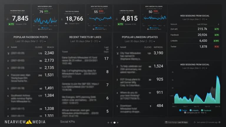 Social Media KPI Dashboard